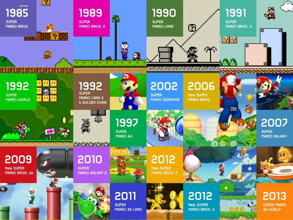 スーパーマリオシリーズの歩み 1985-2013 (画像:Go Nintendo)