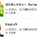 HIKAKIN氏 はじめしゃちょー氏のYouTubeチャンネル登録者数に15万人まで迫る