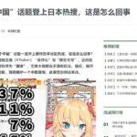 """中国共産党の機関紙「人民日報」ホロライブのカバー社 """"1つの中国"""" 政治的姿勢表明問題を報じる"""