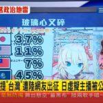 """台湾メディア ホロライブのカバー社による """"1つの中国"""" 政治的姿勢表明問題を報じる"""
