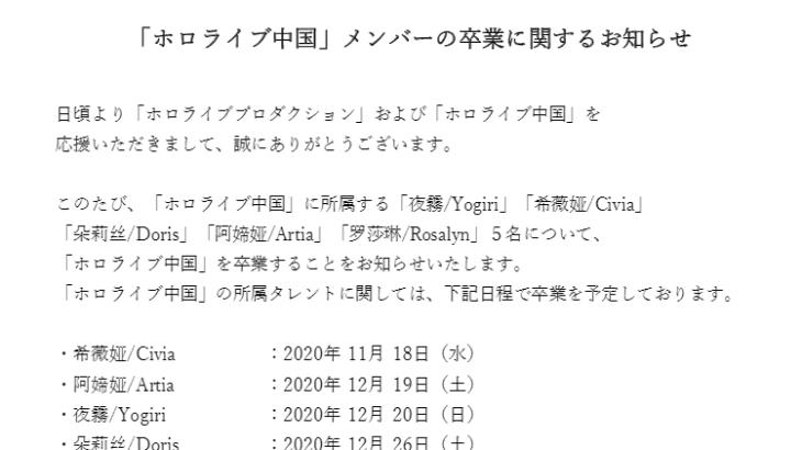 ホロライブプロダクション「ホロライブ中国」所属VTuber5名の卒業を発表